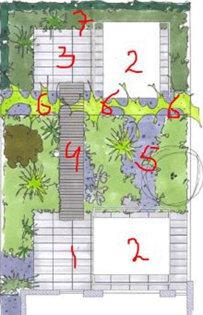 Lichte tuin met schaduwterrassen: plattegrond
